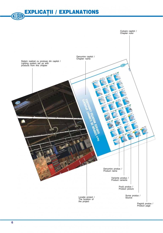 Pagina 9 - Catalog general de produse ELBA ELBA ECRAN CONTRAST, 3S2-TL-LED, 2S2-TL-LED, 3SC1-TL-LED,...