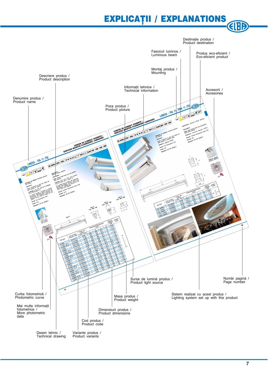 Pagina 10 - Catalog general de produse ELBA ELBA ECRAN CONTRAST, 3S2-TL-LED, 2S2-TL-LED, 3SC1-TL-LED...