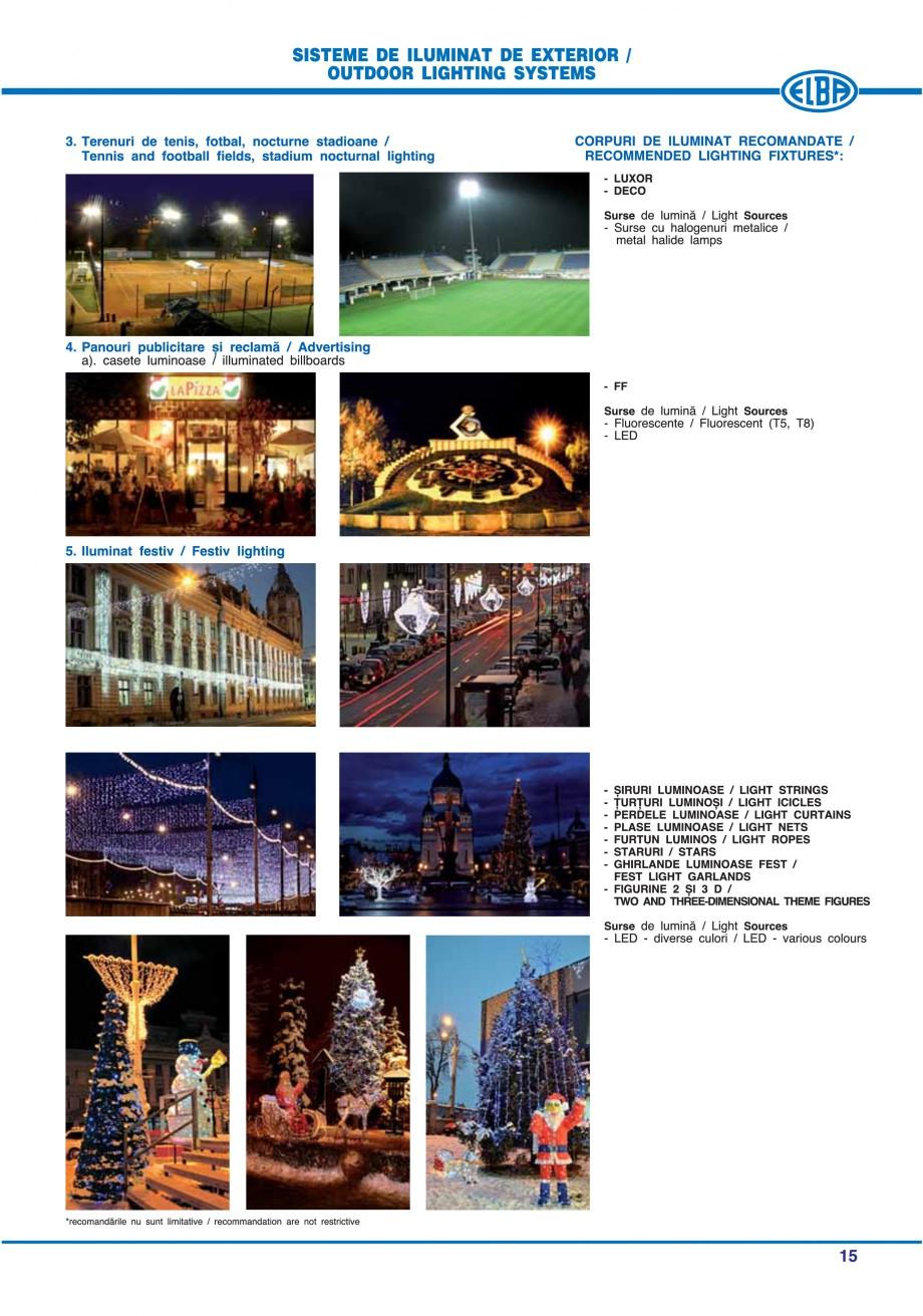 Pagina 21 - Catalog general de produse ELBA ELBA ECRAN CONTRAST, 3S2-TL-LED, 2S2-TL-LED, 3SC1-TL-LED...