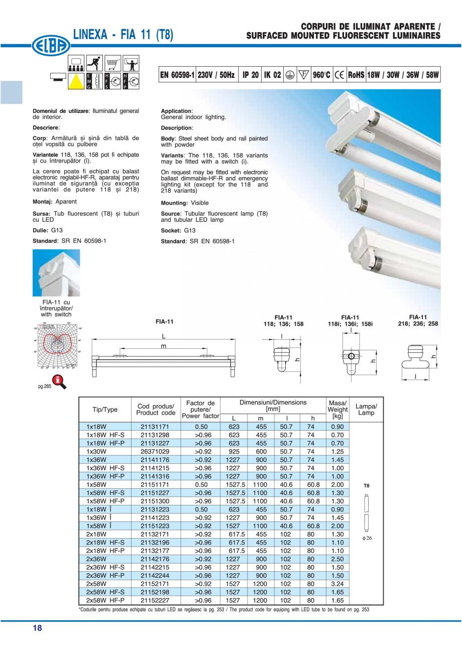 Pagina 24 - Catalog general de produse ELBA ELBA ECRAN CONTRAST, 3S2-TL-LED, 2S2-TL-LED, 3SC1-TL-LED...