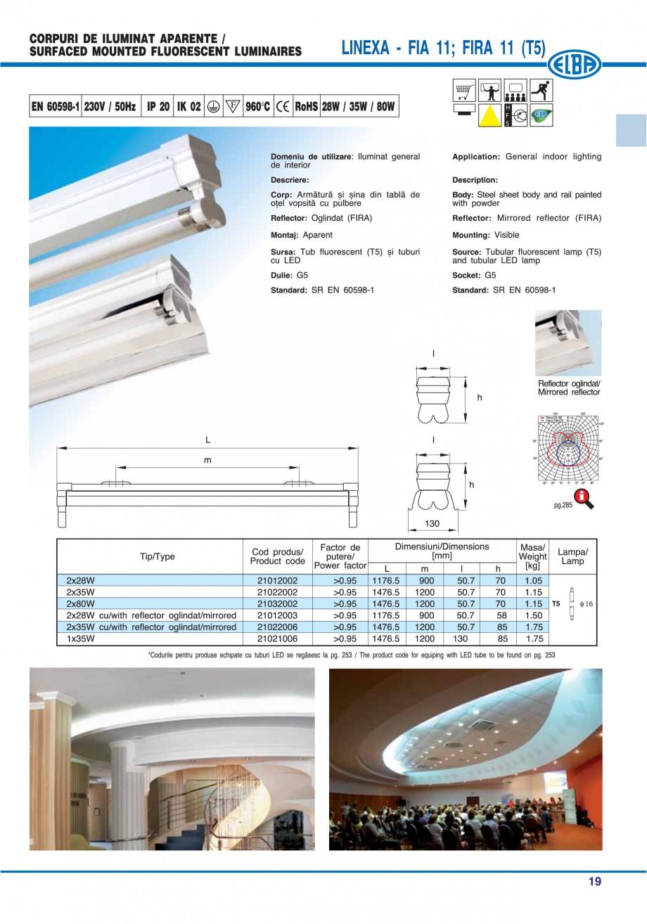 Pagina 25 - Catalog general de produse ELBA ELBA ECRAN CONTRAST, 3S2-TL-LED, 2S2-TL-LED, 3SC1-TL-LED...