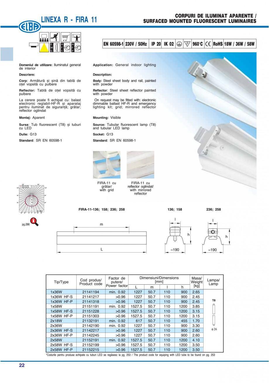 Pagina 28 - Catalog general de produse ELBA ELBA ECRAN CONTRAST, 3S2-TL-LED, 2S2-TL-LED, 3SC1-TL-LED...
