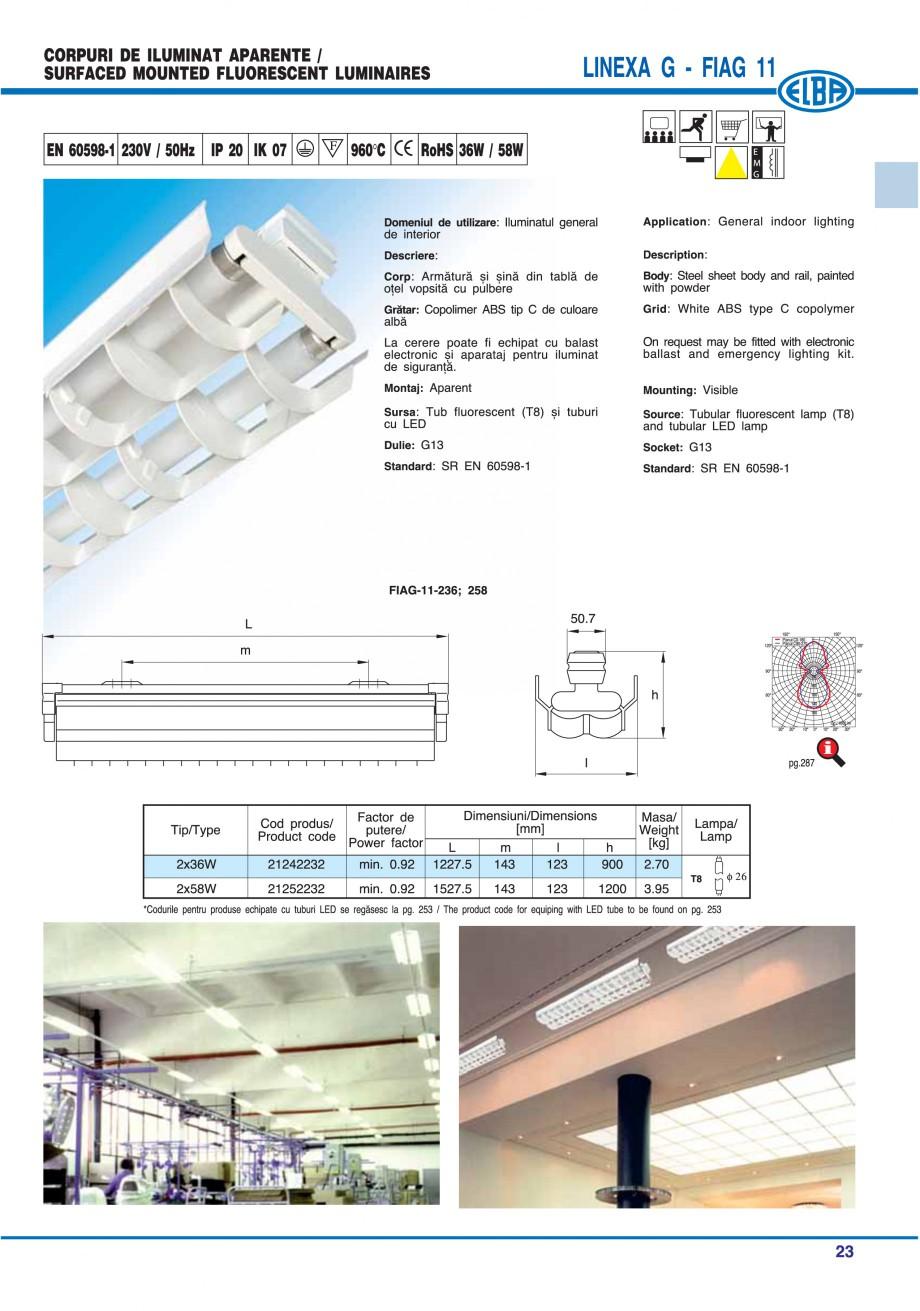 Pagina 29 - Catalog general de produse ELBA ELBA ECRAN CONTRAST, 3S2-TL-LED, 2S2-TL-LED, 3SC1-TL-LED...