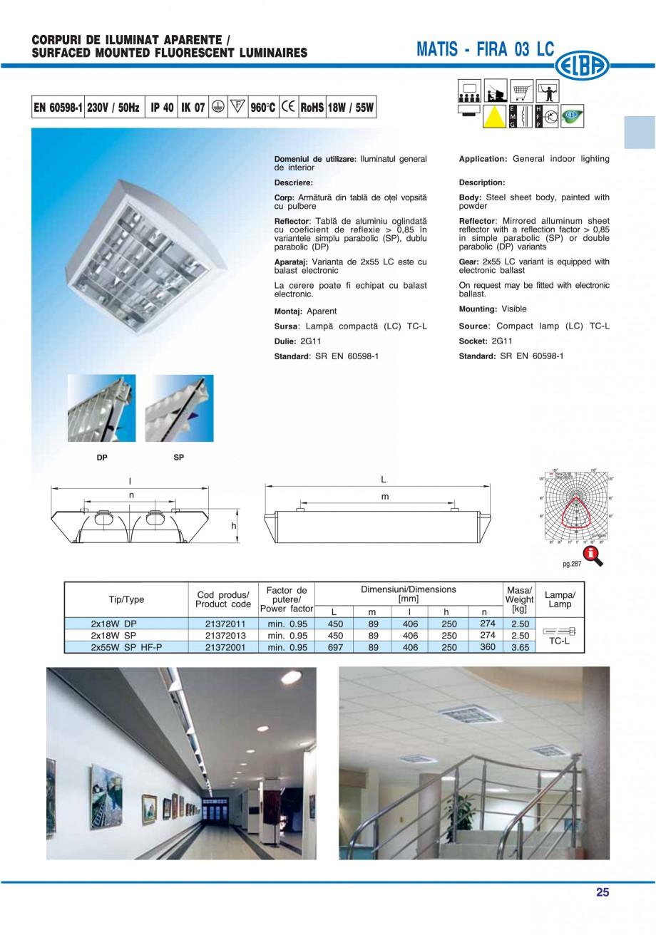 Pagina 31 - Catalog general de produse ELBA ELBA ECRAN CONTRAST, 3S2-TL-LED, 2S2-TL-LED, 3SC1-TL-LED...