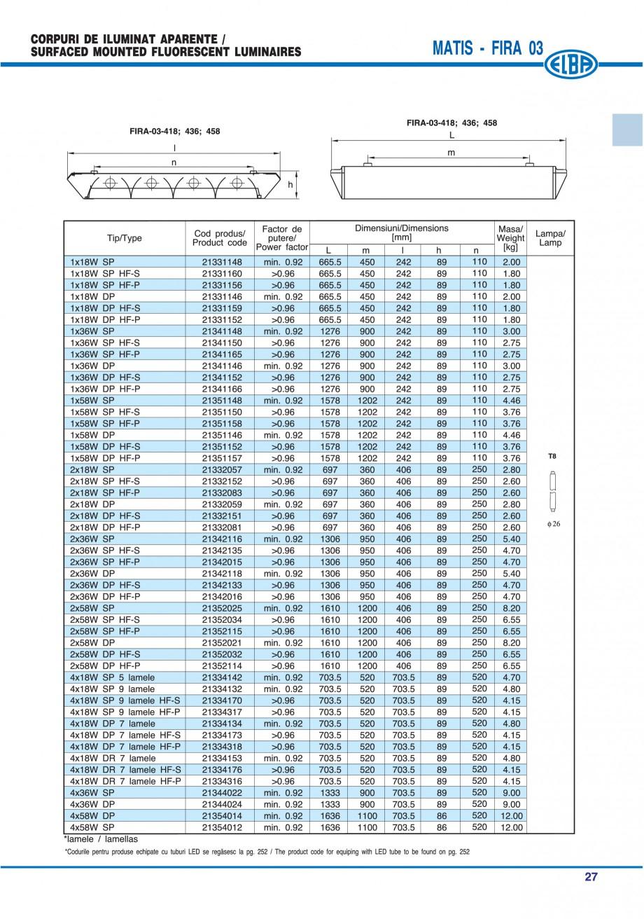 Pagina 33 - Catalog general de produse ELBA ELBA ECRAN CONTRAST, 3S2-TL-LED, 2S2-TL-LED, 3SC1-TL-LED...