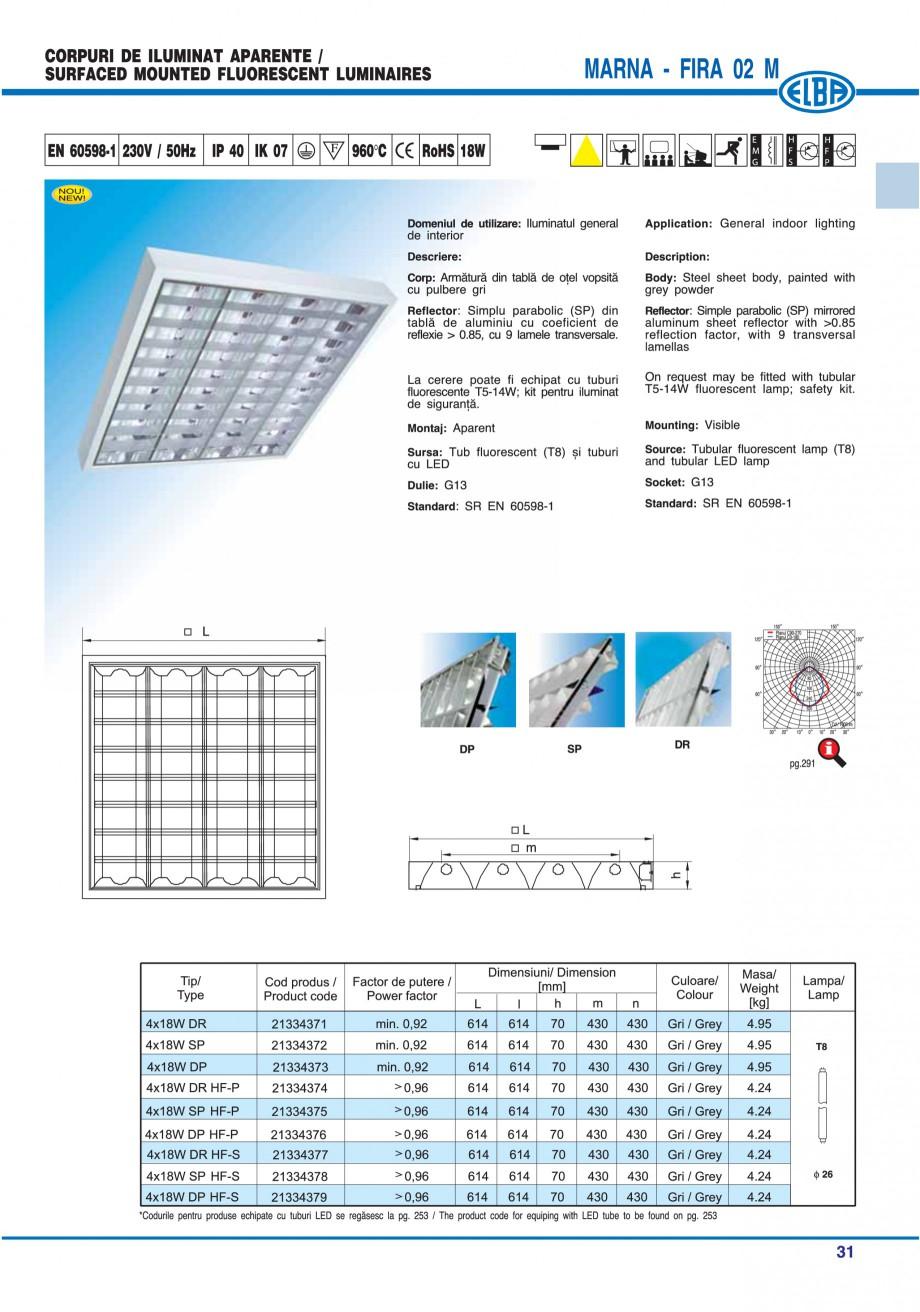 Pagina 37 - Catalog general de produse ELBA ELBA ECRAN CONTRAST, 3S2-TL-LED, 2S2-TL-LED, 3SC1-TL-LED...