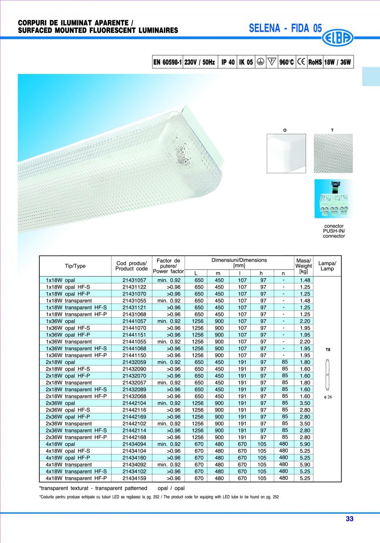 Pagina 39 - Catalog general de produse ELBA ELBA ECRAN CONTRAST, 3S2-TL-LED, 2S2-TL-LED, 3SC1-TL-LED...