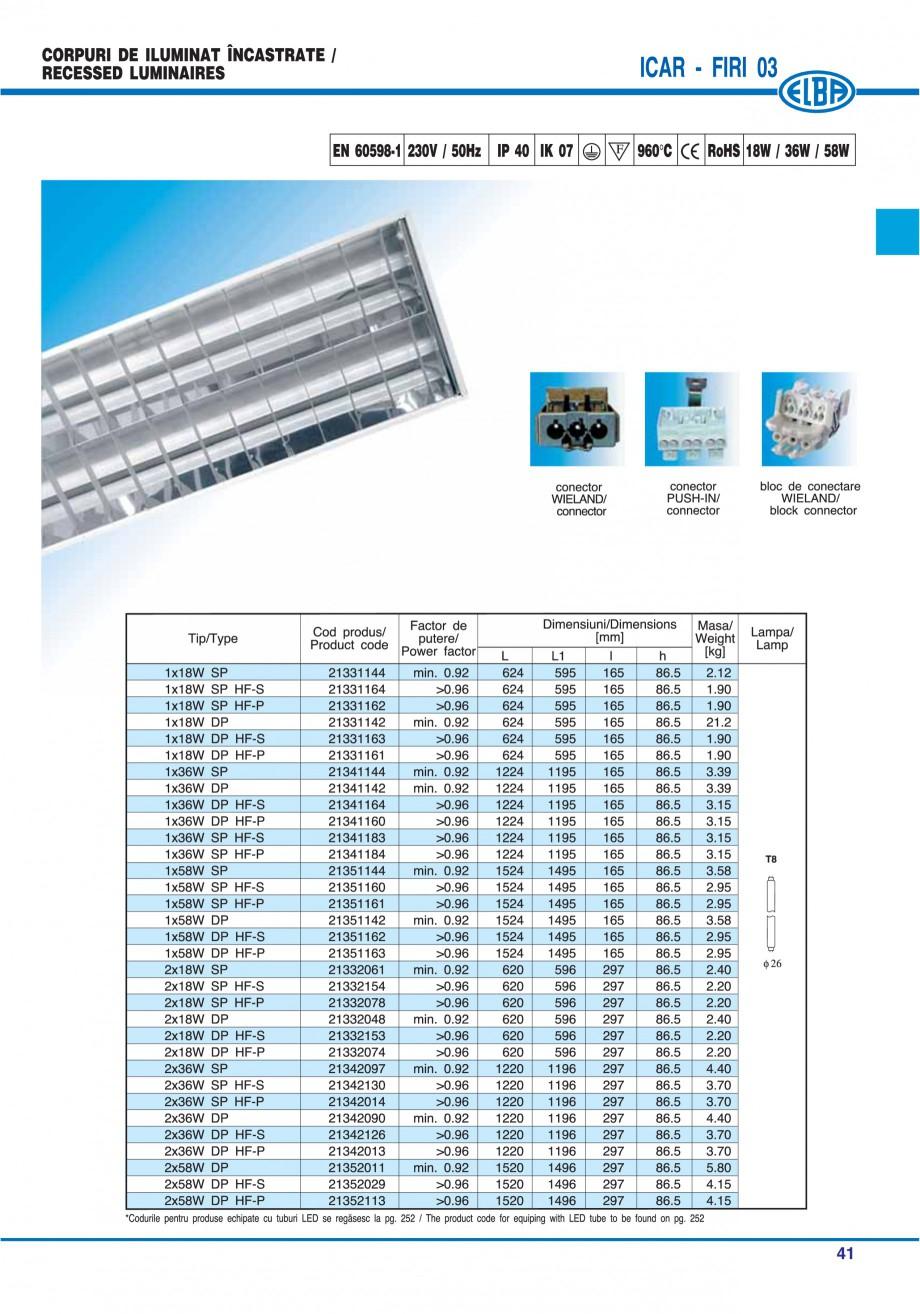 Pagina 47 - Catalog general de produse ELBA ELBA ECRAN CONTRAST, 3S2-TL-LED, 2S2-TL-LED, 3SC1-TL-LED...