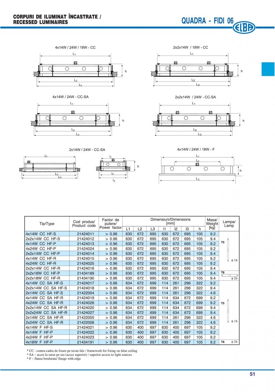 Pagina 57 - Catalog general de produse ELBA ELBA ECRAN CONTRAST, 3S2-TL-LED, 2S2-TL-LED, 3SC1-TL-LED...