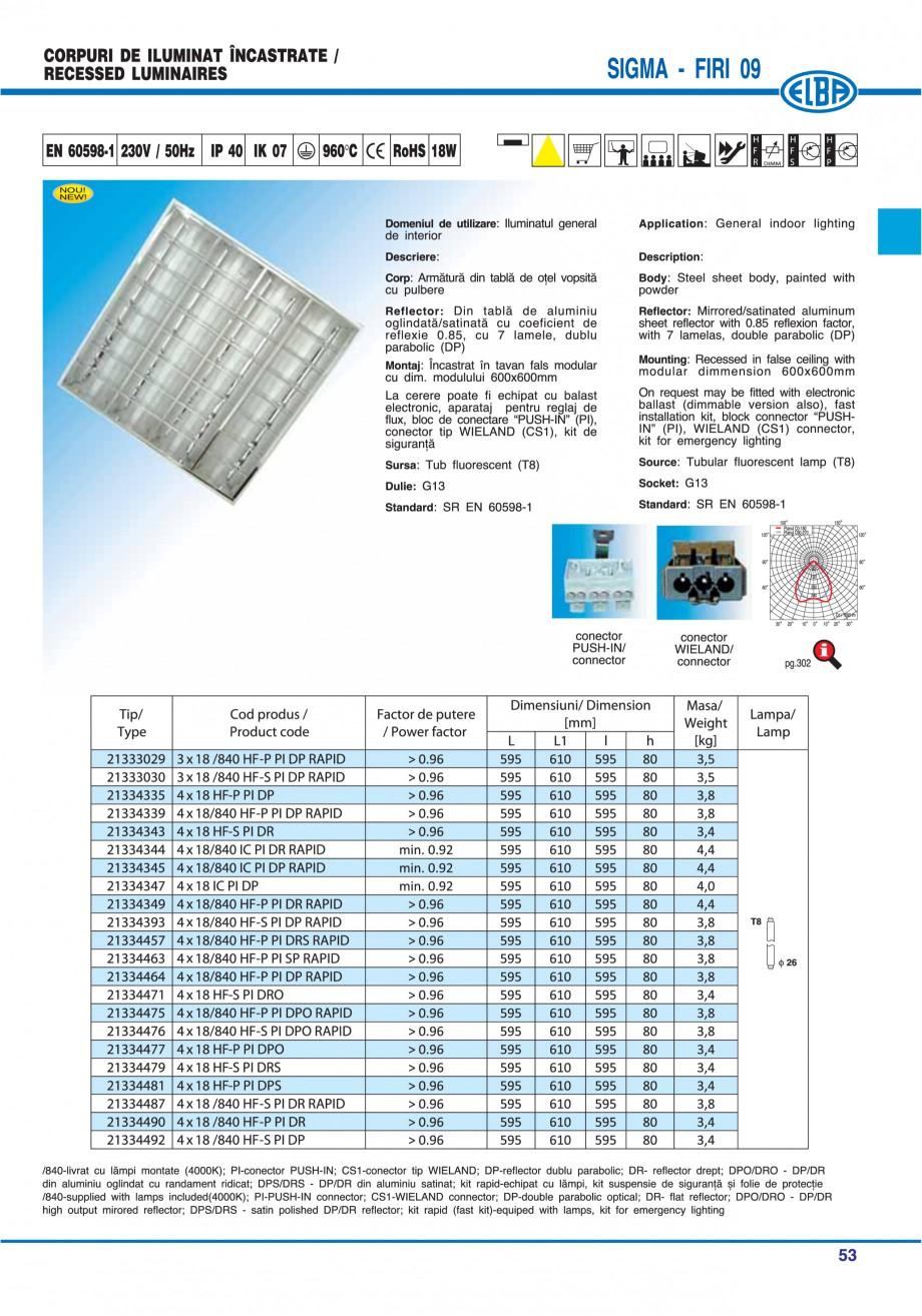 Pagina 59 - Catalog general de produse ELBA ELBA ECRAN CONTRAST, 3S2-TL-LED, 2S2-TL-LED, 3SC1-TL-LED...