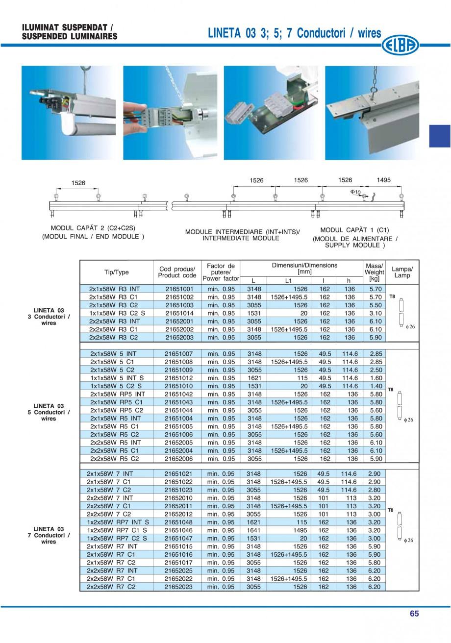 Pagina 71 - Catalog general de produse ELBA ELBA ECRAN CONTRAST, 3S2-TL-LED, 2S2-TL-LED, 3SC1-TL-LED...