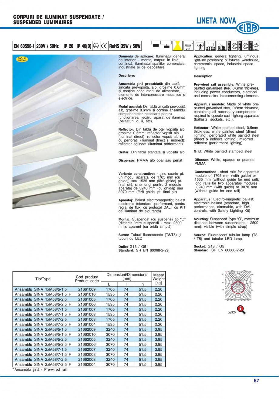 Pagina 73 - Catalog general de produse ELBA ELBA ECRAN CONTRAST, 3S2-TL-LED, 2S2-TL-LED, 3SC1-TL-LED...