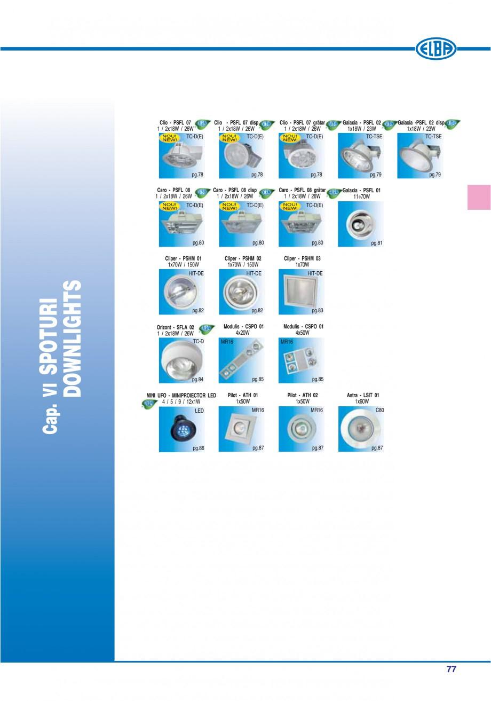 Pagina 83 - Catalog general de produse ELBA ELBA ECRAN CONTRAST, 3S2-TL-LED, 2S2-TL-LED, 3SC1-TL-LED...