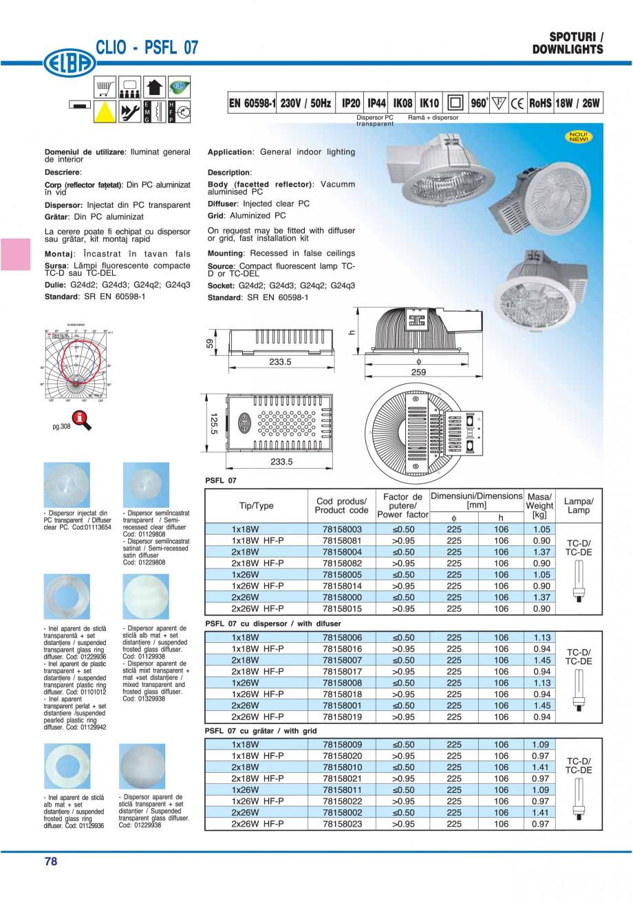 Pagina 84 - Catalog general de produse ELBA ELBA ECRAN CONTRAST, 3S2-TL-LED, 2S2-TL-LED, 3SC1-TL-LED...