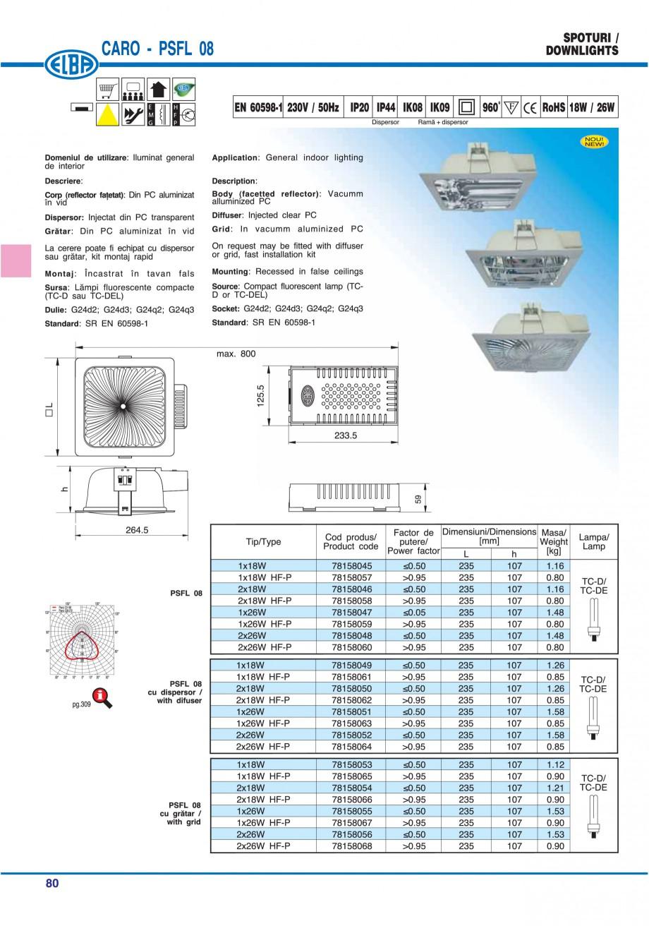 Pagina 86 - Catalog general de produse ELBA ELBA ECRAN CONTRAST, 3S2-TL-LED, 2S2-TL-LED, 3SC1-TL-LED...