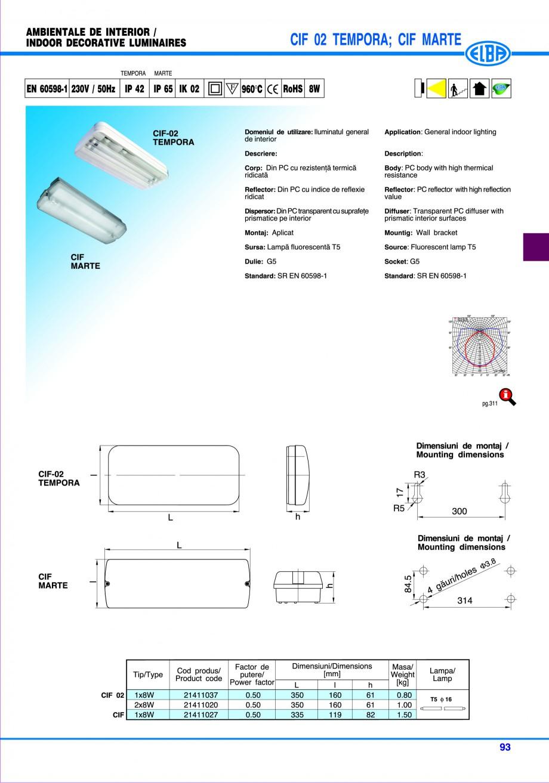 Pagina 99 - Catalog general de produse ELBA ELBA ECRAN CONTRAST, 3S2-TL-LED, 2S2-TL-LED, 3SC1-TL-LED...