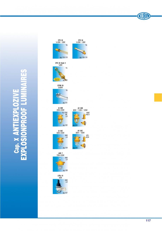 Pagina 120 - Catalog general de produse ELBA ELBA ECRAN CONTRAST, 3S2-TL-LED, 2S2-TL-LED,...