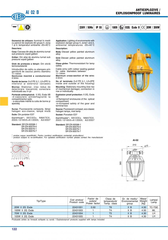 Pagina 125 - Catalog general de produse ELBA ELBA ECRAN CONTRAST, 3S2-TL-LED, 2S2-TL-LED,...