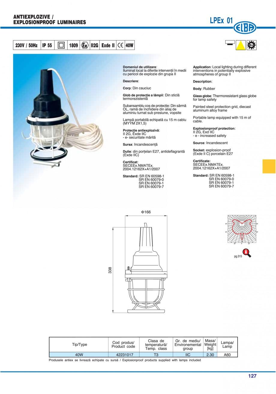 Pagina 130 - Catalog general de produse ELBA ELBA ECRAN CONTRAST, 3S2-TL-LED, 2S2-TL-LED,...