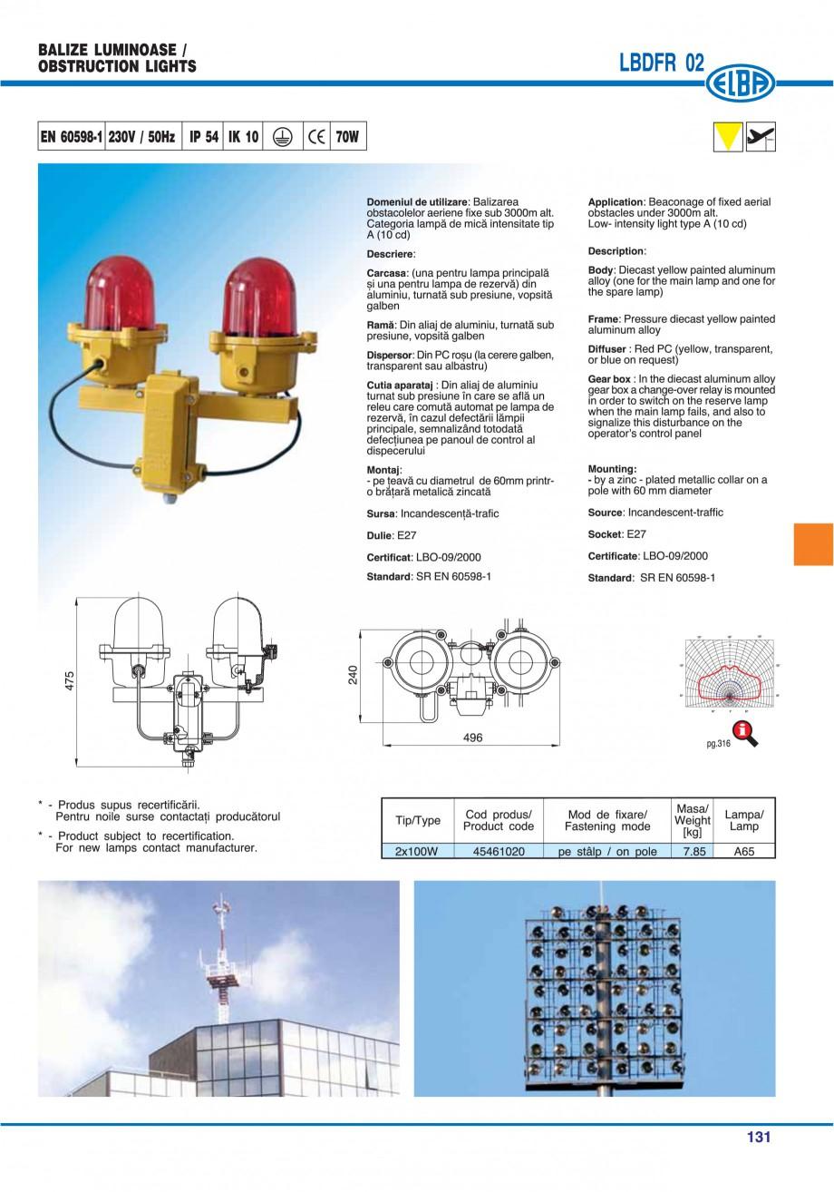 Pagina 134 - Catalog general de produse ELBA ELBA ECRAN CONTRAST, 3S2-TL-LED, 2S2-TL-LED,...