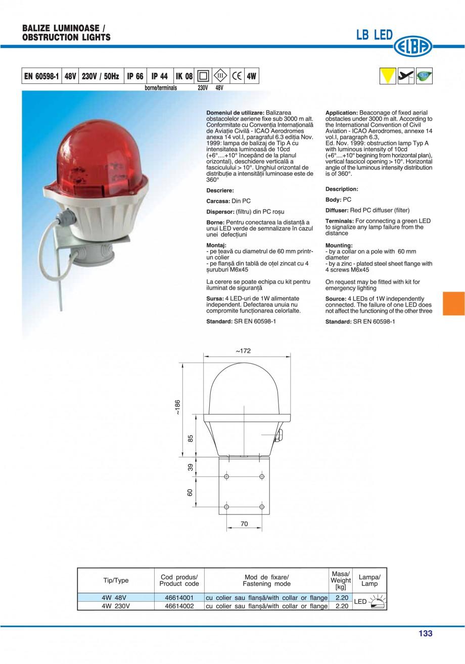 Pagina 136 - Catalog general de produse ELBA ELBA ECRAN CONTRAST, 3S2-TL-LED, 2S2-TL-LED,...