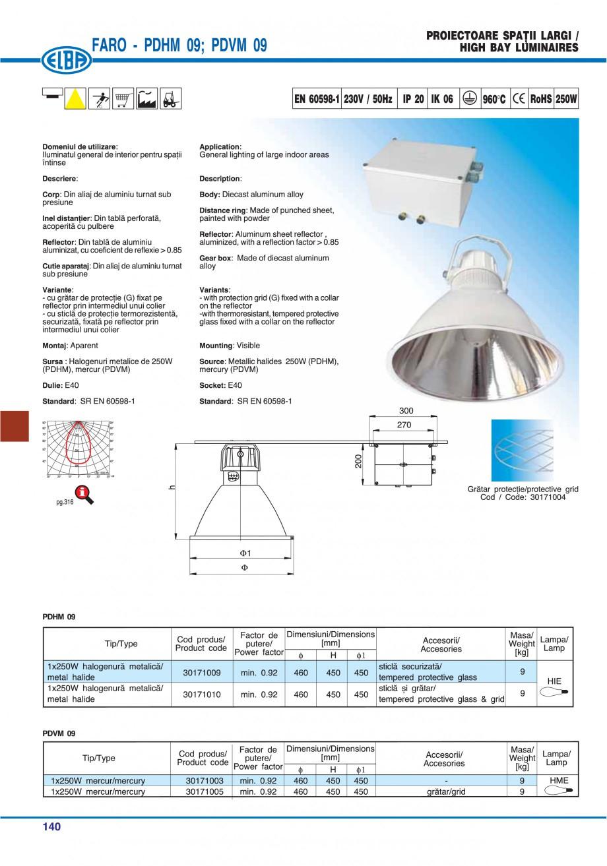 Pagina 143 - Catalog general de produse ELBA ELBA ECRAN CONTRAST, 3S2-TL-LED, 2S2-TL-LED,...