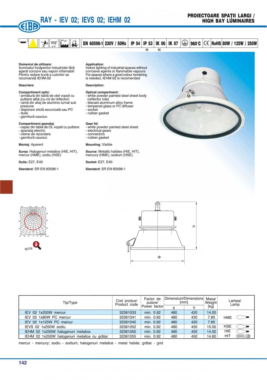 Pagina 145 - Catalog general de produse ELBA ELBA ECRAN CONTRAST, 3S2-TL-LED, 2S2-TL-LED,...