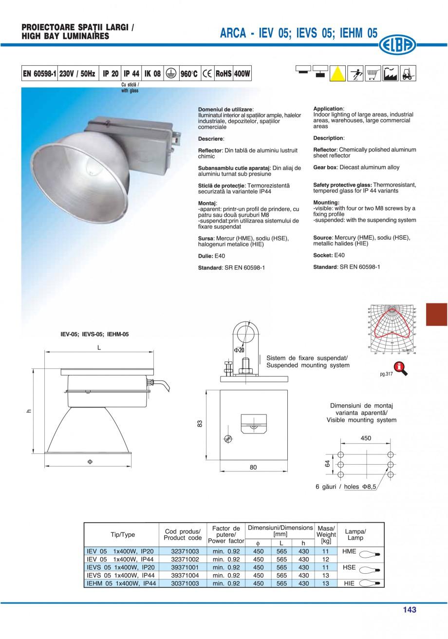 Pagina 146 - Catalog general de produse ELBA ELBA ECRAN CONTRAST, 3S2-TL-LED, 2S2-TL-LED,...