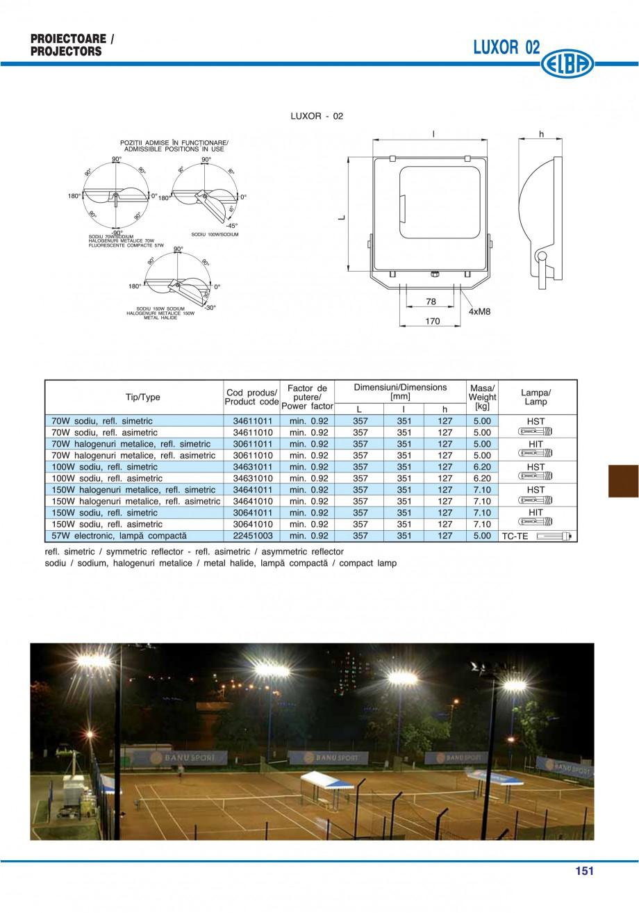 Pagina 154 - Catalog general de produse ELBA ELBA ECRAN CONTRAST, 3S2-TL-LED, 2S2-TL-LED,...
