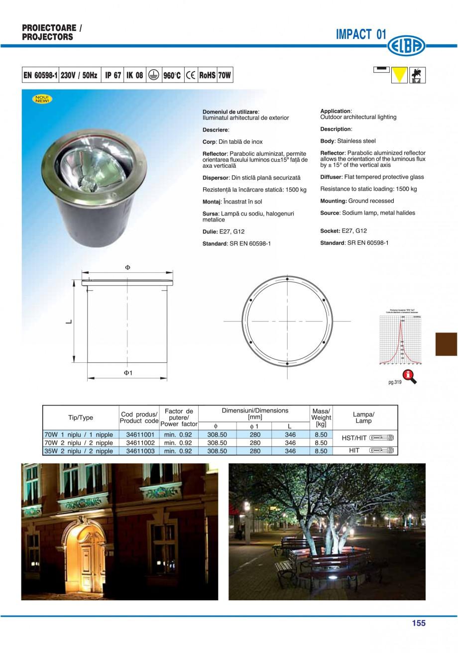 Pagina 158 - Catalog general de produse ELBA ELBA ECRAN CONTRAST, 3S2-TL-LED, 2S2-TL-LED,...