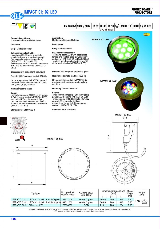 Pagina 159 - Catalog general de produse ELBA ELBA ECRAN CONTRAST, 3S2-TL-LED, 2S2-TL-LED,...