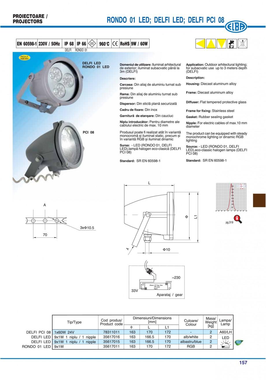 Pagina 160 - Catalog general de produse ELBA ELBA ECRAN CONTRAST, 3S2-TL-LED, 2S2-TL-LED,...