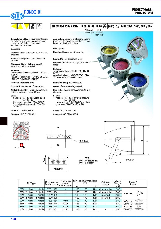 Pagina 161 - Catalog general de produse ELBA ELBA ECRAN CONTRAST, 3S2-TL-LED, 2S2-TL-LED,...