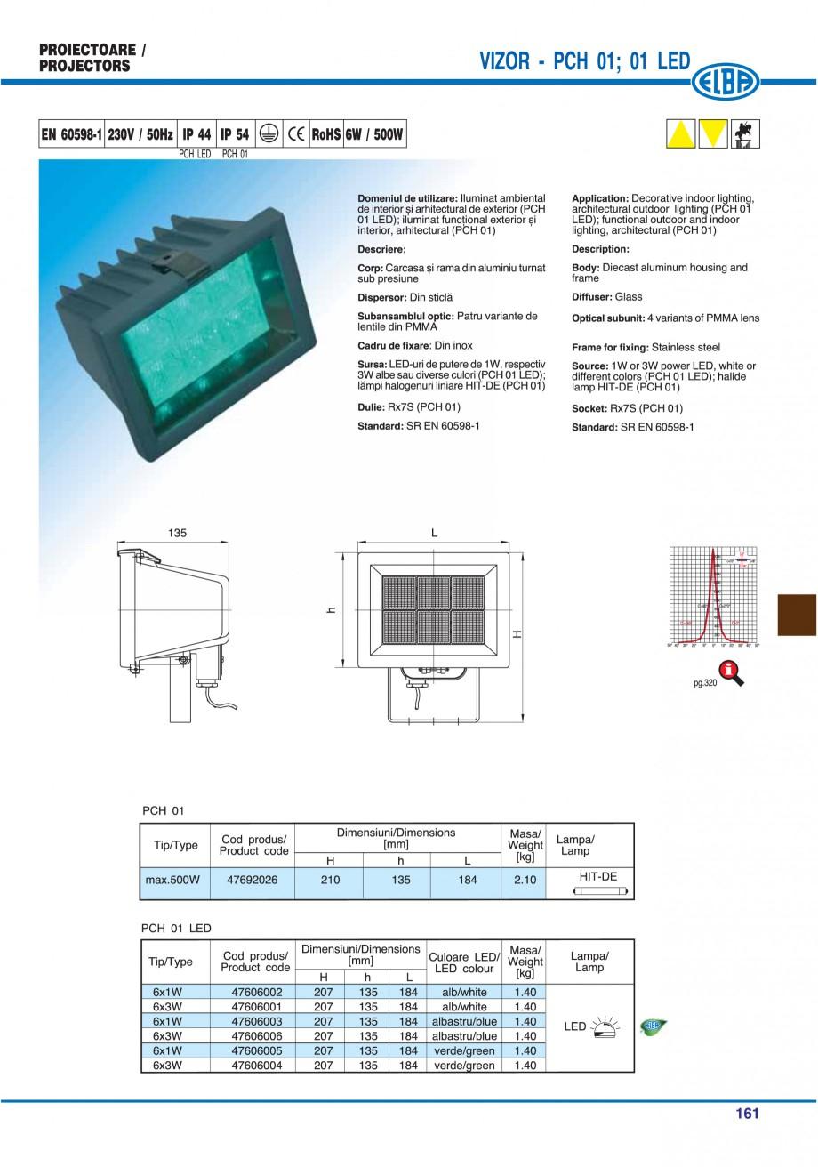 Pagina 164 - Catalog general de produse ELBA ELBA ECRAN CONTRAST, 3S2-TL-LED, 2S2-TL-LED,...
