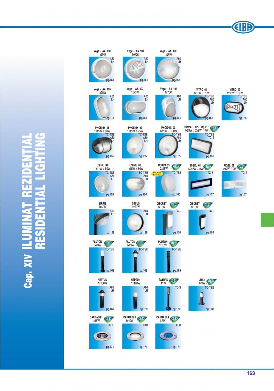 Pagina 166 - Catalog general de produse ELBA ELBA ECRAN CONTRAST, 3S2-TL-LED, 2S2-TL-LED,...