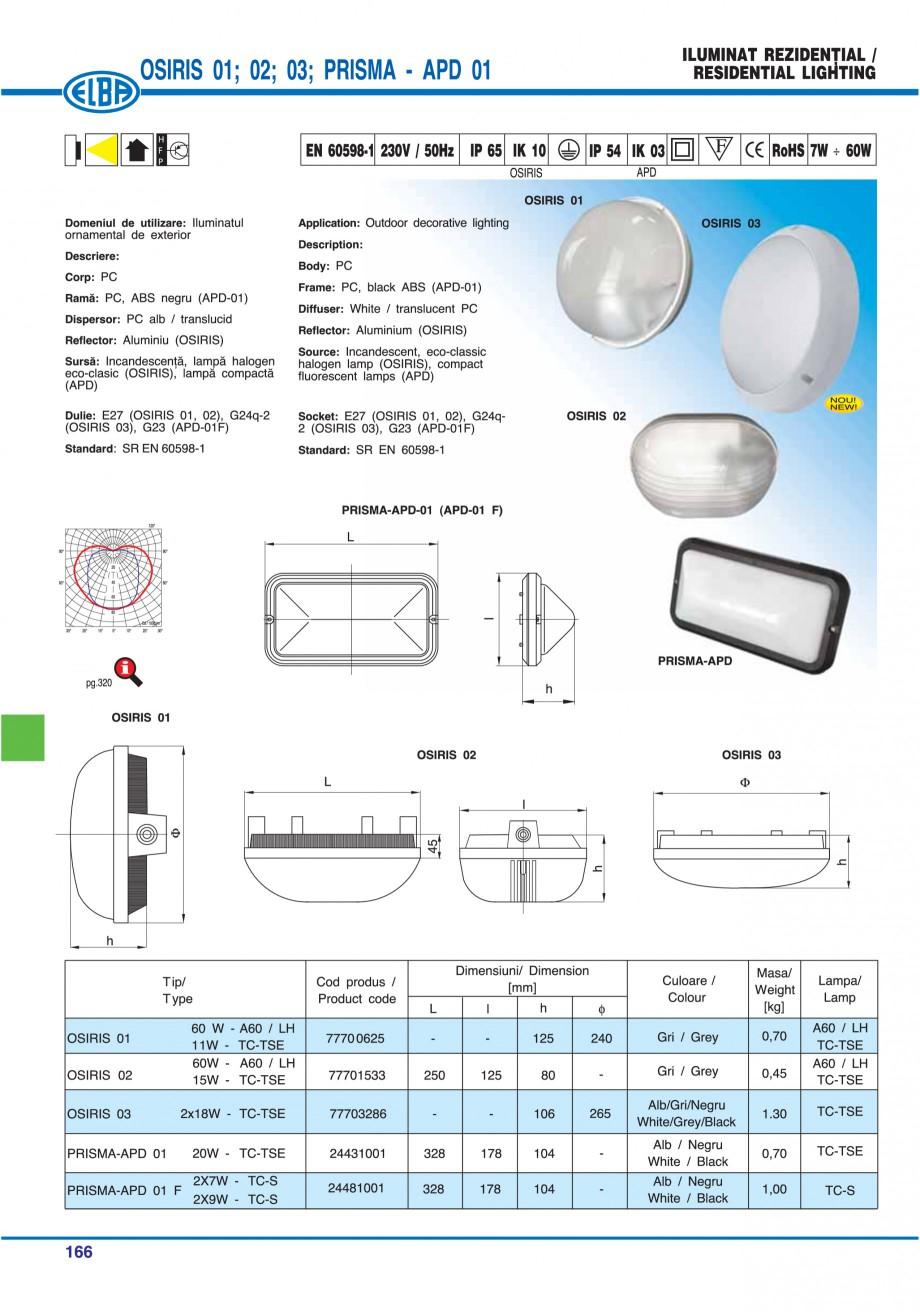 Pagina 169 - Catalog general de produse ELBA ELBA ECRAN CONTRAST, 3S2-TL-LED, 2S2-TL-LED,...