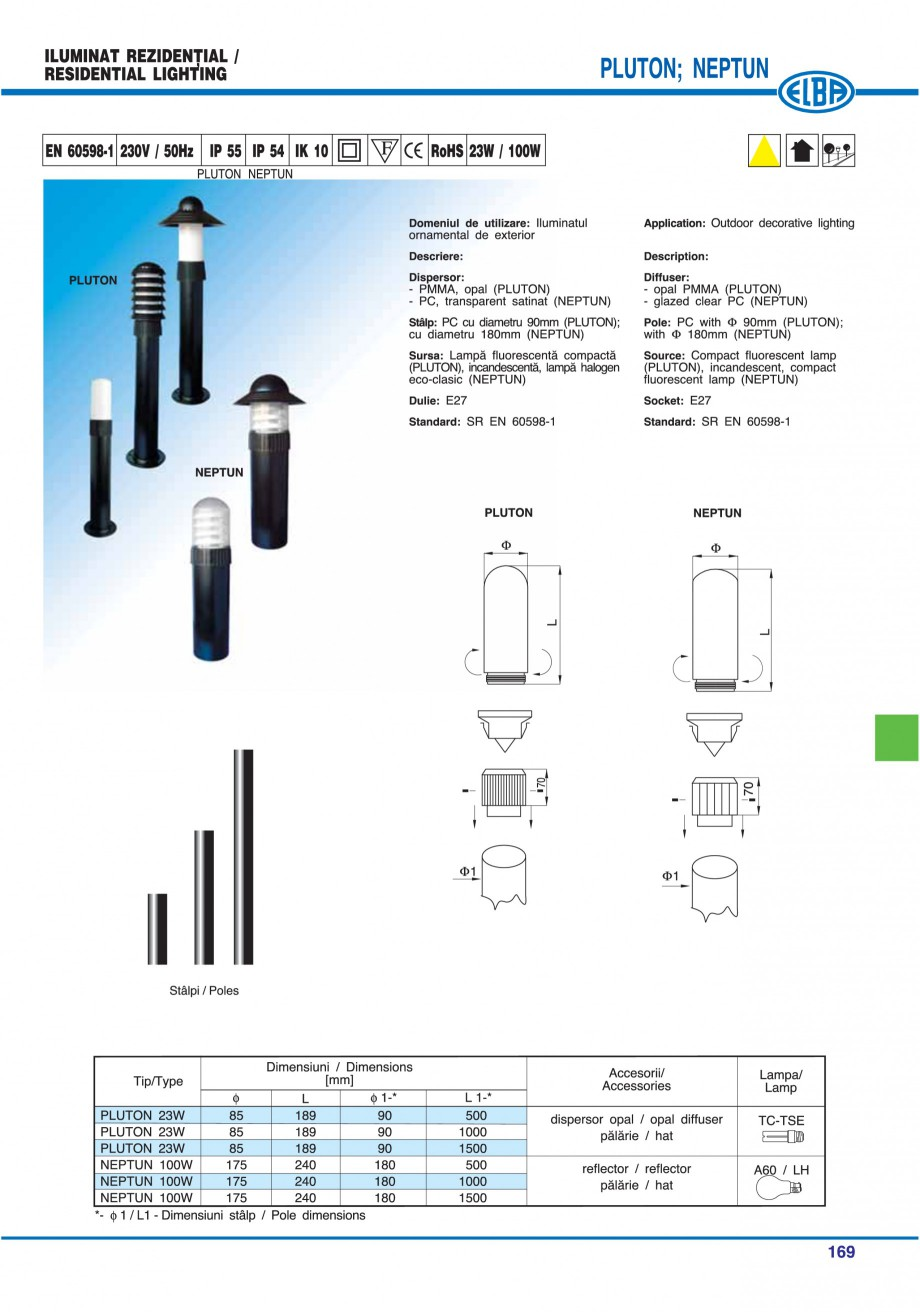 Pagina 172 - Catalog general de produse ELBA ELBA ECRAN CONTRAST, 3S2-TL-LED, 2S2-TL-LED,...