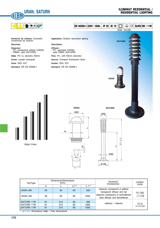 Pagina 173 - Catalog general de produse ELBA ELBA ECRAN CONTRAST, 3S2-TL-LED, 2S2-TL-LED,...