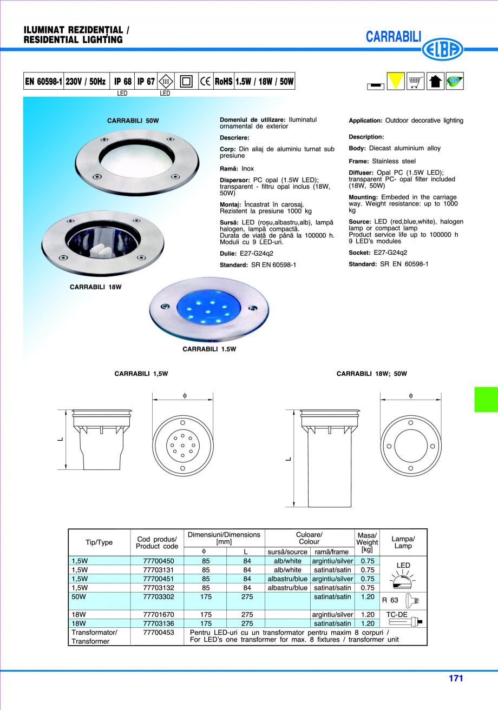 Pagina 174 - Catalog general de produse ELBA ELBA ECRAN CONTRAST, 3S2-TL-LED, 2S2-TL-LED,...