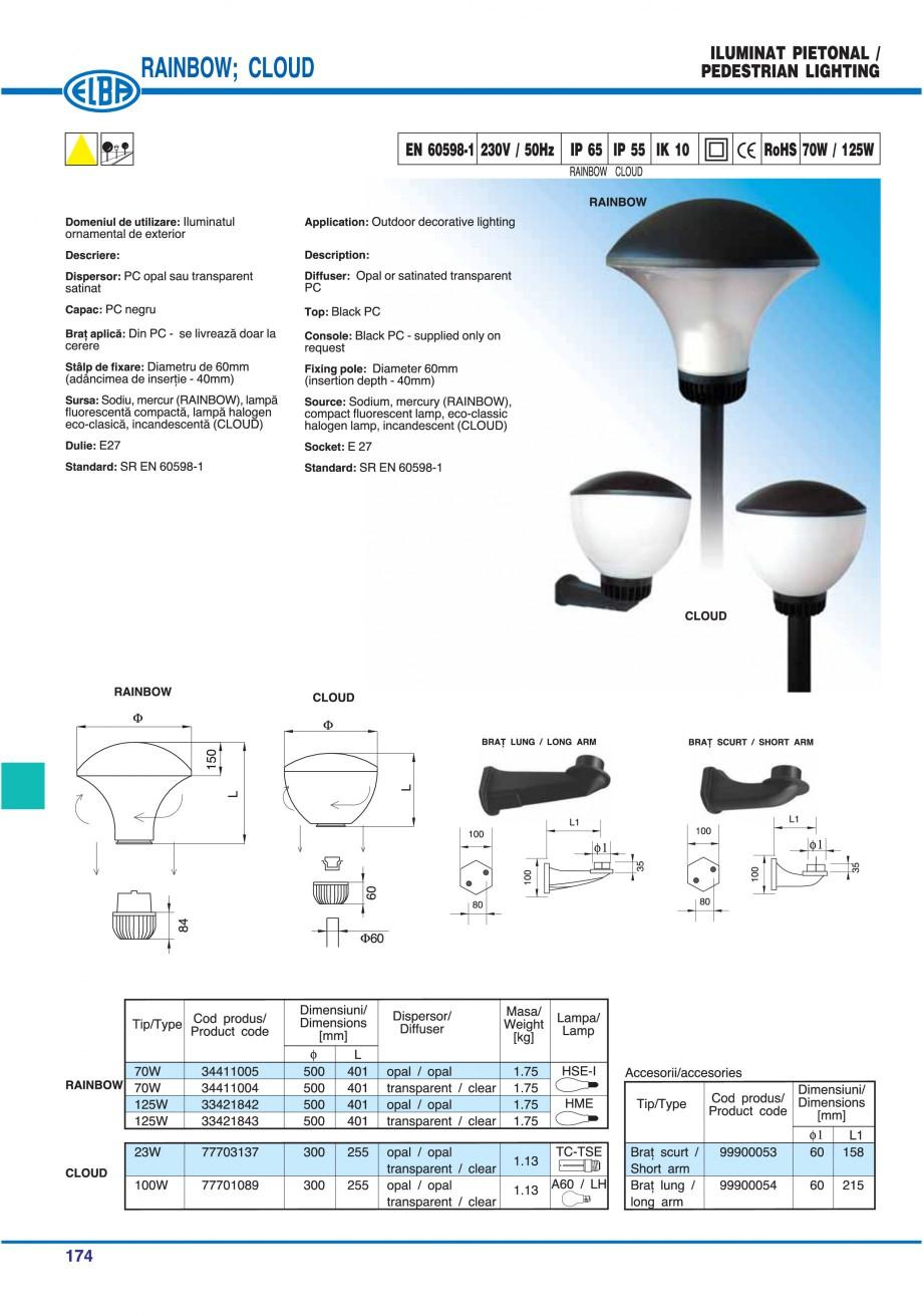 Pagina 177 - Catalog general de produse ELBA ELBA ECRAN CONTRAST, 3S2-TL-LED, 2S2-TL-LED,...