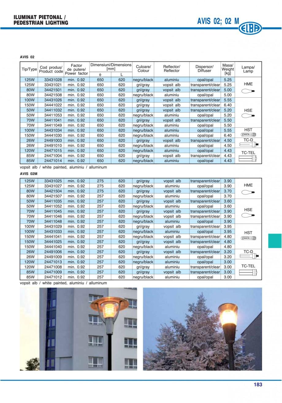 Pagina 186 - Catalog general de produse ELBA ELBA ECRAN CONTRAST, 3S2-TL-LED, 2S2-TL-LED,...
