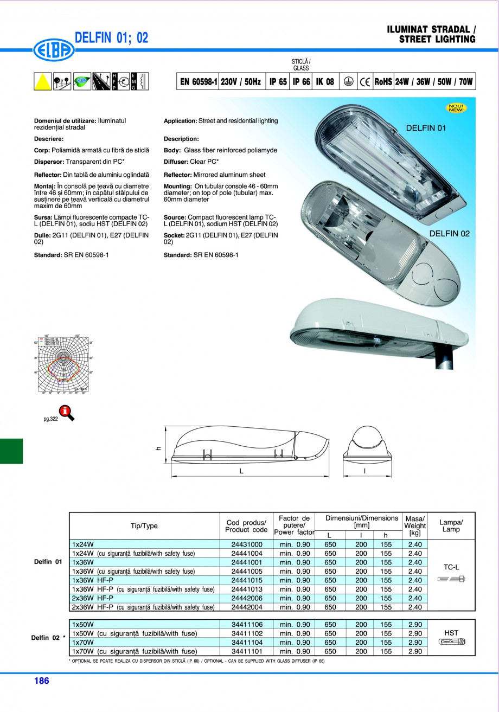 Pagina 189 - Catalog general de produse ELBA ELBA ECRAN CONTRAST, 3S2-TL-LED, 2S2-TL-LED,...