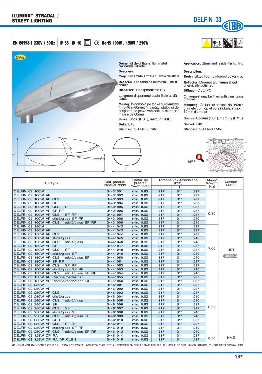 Pagina 190 - Catalog general de produse ELBA ELBA ECRAN CONTRAST, 3S2-TL-LED, 2S2-TL-LED,...