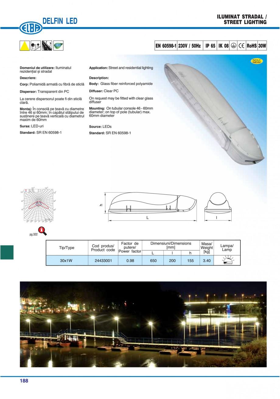 Pagina 191 - Catalog general de produse ELBA ELBA ECRAN CONTRAST, 3S2-TL-LED, 2S2-TL-LED,...