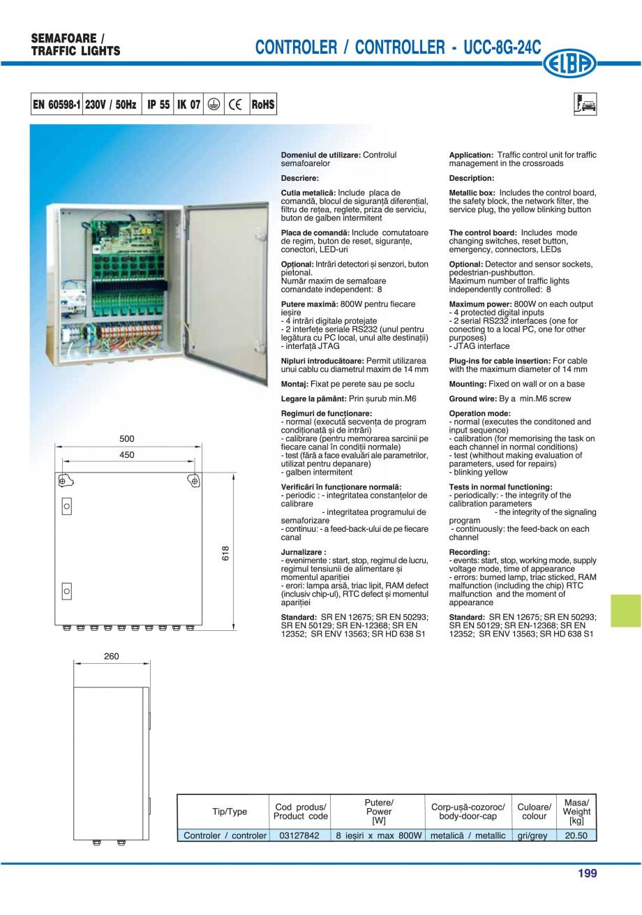 Pagina 202 - Catalog general de produse ELBA ELBA ECRAN CONTRAST, 3S2-TL-LED, 2S2-TL-LED,...