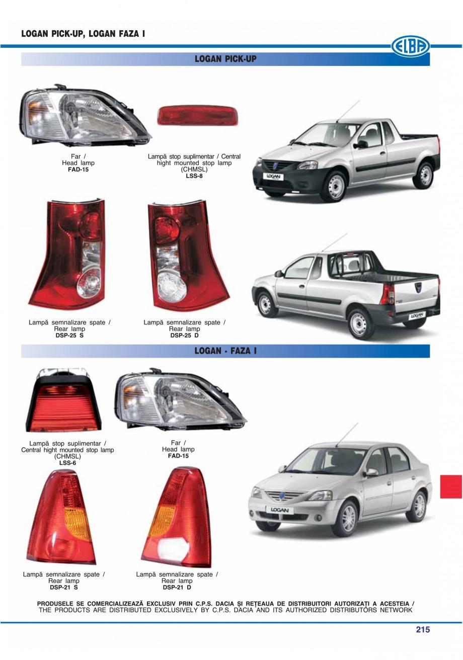 Pagina 218 - Catalog general de produse ELBA ELBA ECRAN CONTRAST, 3S2-TL-LED, 2S2-TL-LED,...