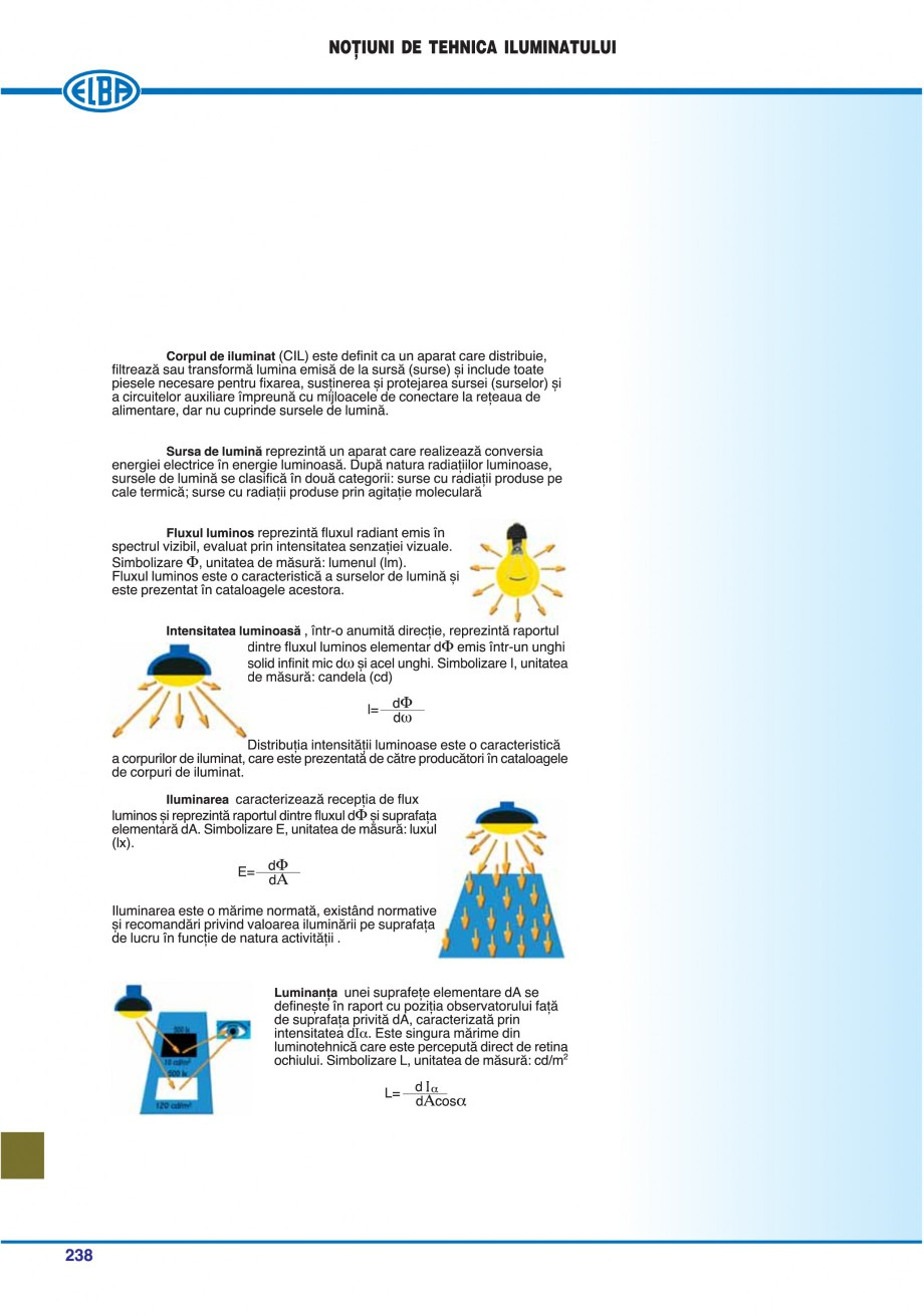 Pagina 241 - Catalog general de produse ELBA ELBA ECRAN CONTRAST, 3S2-TL-LED, 2S2-TL-LED,...