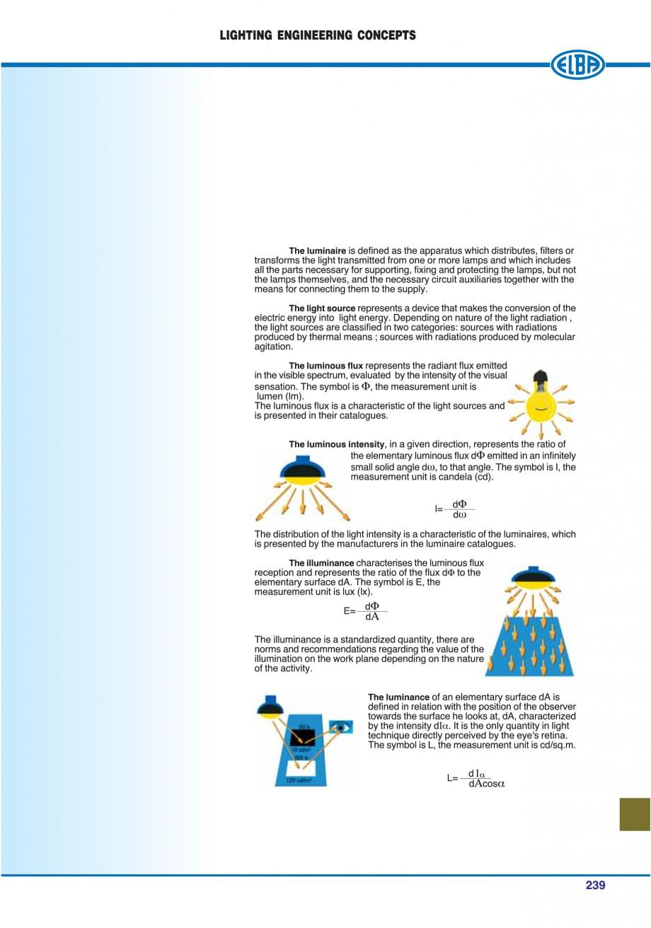 Pagina 242 - Catalog general de produse ELBA ELBA ECRAN CONTRAST, 3S2-TL-LED, 2S2-TL-LED,...