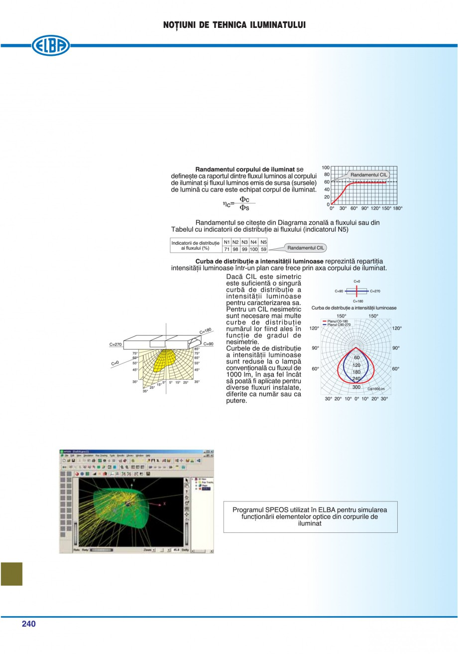 Pagina 243 - Catalog general de produse ELBA ELBA ECRAN CONTRAST, 3S2-TL-LED, 2S2-TL-LED,...
