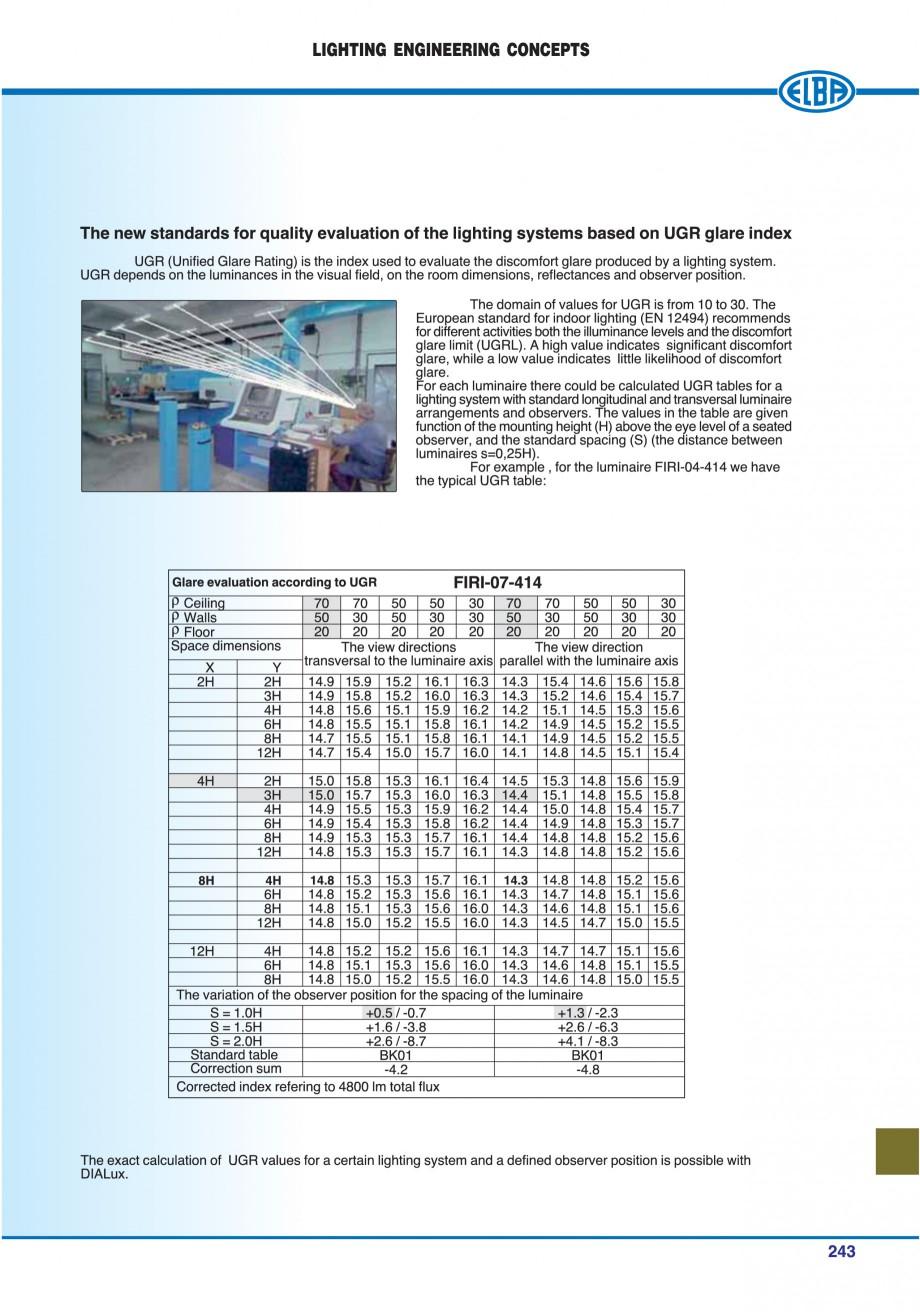 Pagina 246 - Catalog general de produse ELBA ELBA ECRAN CONTRAST, 3S2-TL-LED, 2S2-TL-LED,...